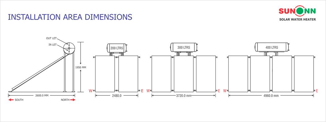 Sunonn Storage Gas Water Heater