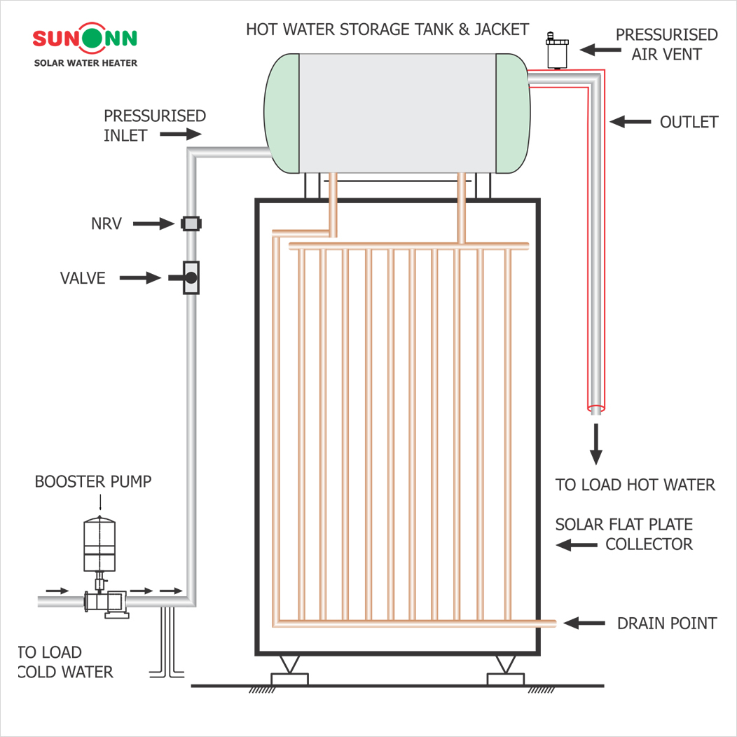 cold flow heat pump electrical diagram not lossing wiring diagram • sunonn storage gas water heater electric heat pump wiring diagram heat pump electrical wiring
